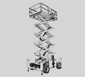 rough-terrain scissor lift